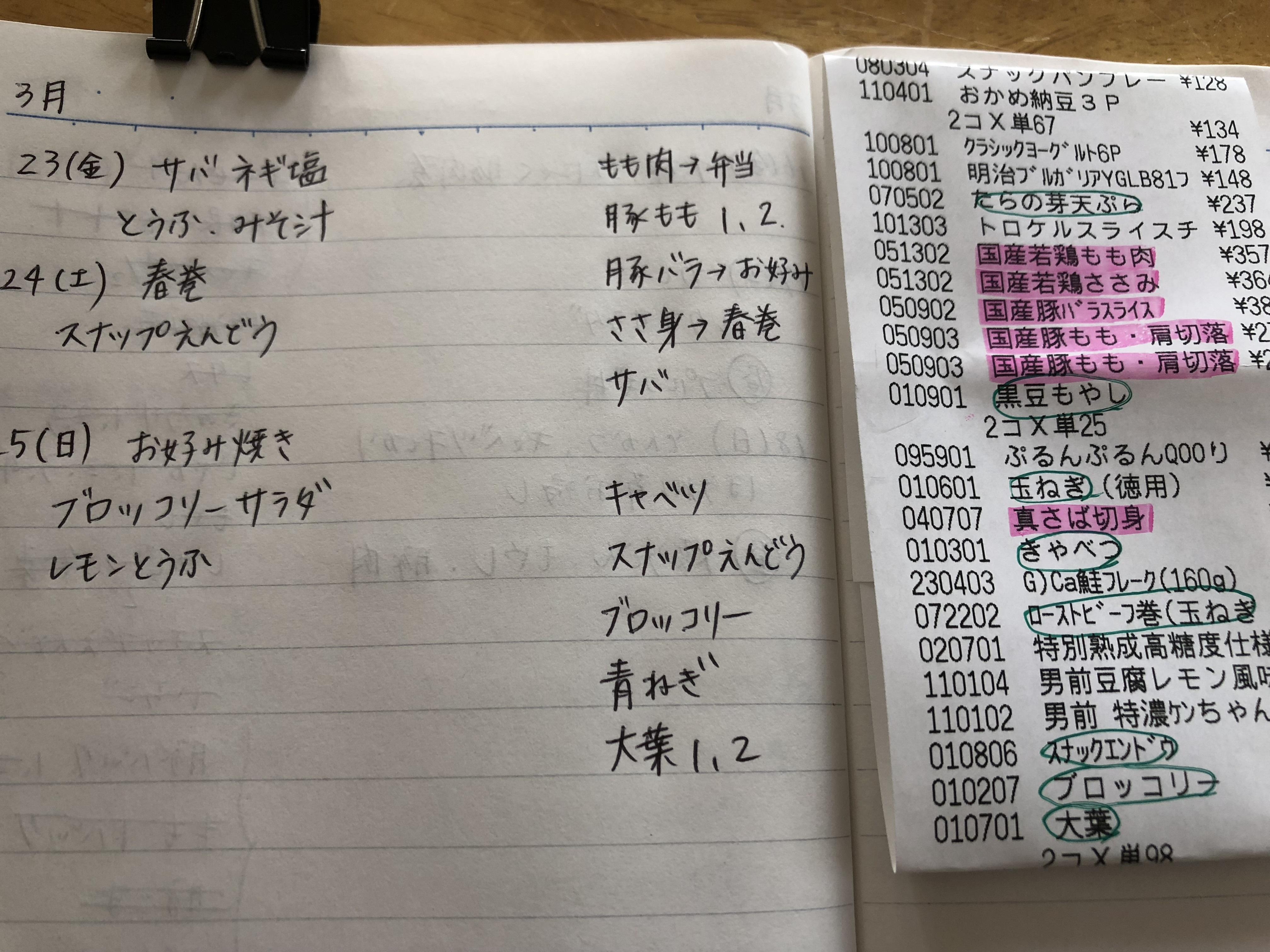 ノートの上手な書き方まとめ!勉強と ...